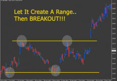 Trading Stock Breakouts – The Simple Explanation