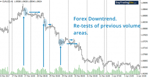 forex-trend
