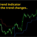 supertrend-indicator-trading